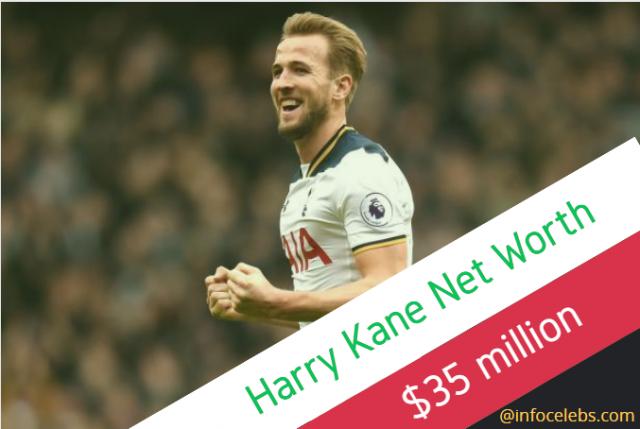 Harry Kane Net Worth